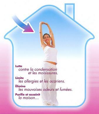 Ventilation positive hygror gul e contre l 39 humidit de la maison - Plante contre l humidite dans la maison ...